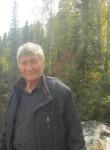 Yuriy Dmitrievi, 63  , Barnaul