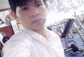 Khánh Hoàng, 39 - Just Me
