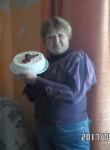 ekaterina, 49  , Odessa