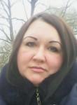 anna, 35  , Mikhnëvo