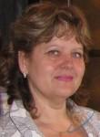 Светлана, 54 года, Ейск
