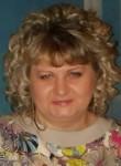 Ruslana, 47  , Petropavlovsk-Kamchatsky