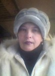 Svetlana , 51  , Kachkanar