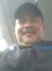 Jaime, 50, Mexico, Ciudad Nezahualcoyotl