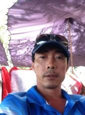Vinhphuocnguyen, 45, Vietnam, Ho Chi Minh City