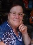 Raisa , 54  , Chernihiv