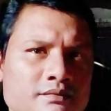 Ashok, 30  , Panaji