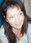 Nancy, 45  , Buenos Aires