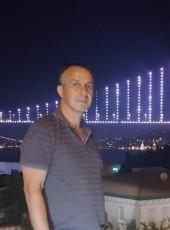 Murat, 47, Turkey, Diyarbakir