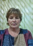 Tatyana, 59  , Bogovarovo