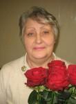 Irina , 60  , Krasnodar