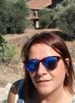 maria angeles, 40  , Nou Barris
