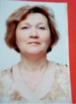 Татьяна, 55  , Myrhorod