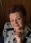 Margarita Yakovle, 65  , Ufa