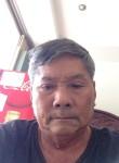 Dolieu, 51  , Nha Trang