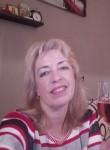 Tatyana, 55  , Sofia