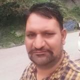 Satish, 18  , Shahabad (Haryana)