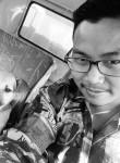 Naing, 25  , Nay Pyi Taw