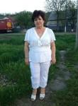 Надежда, 70  , Feodosiya