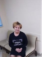 Nadezhda, 61, Belarus, Shchuchin