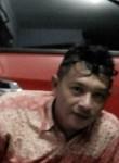 Ricky, 47  , Jakarta