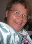 Anastasiya, 47, Tomsk