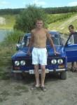 egorchevyrov