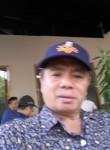Phan nguyen, 61, Ho Chi Minh City