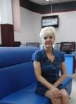 Khudenko Irina, 61  , Nizhniy Novgorod