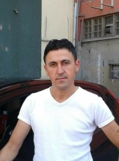 Yavuz, 30, Turkey, Istanbul