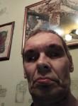 sergeilogvind485