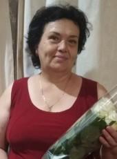 Tatyana, 65, Ukraine, Dnipr