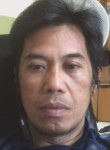 Kenji, 40  , Kyoto