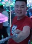 哈哈哈, 20  , Tongchuan (Shaanxi)