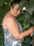 Ekaterina, 33  , Kirsanov
