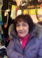 NATAL'Ya, 49, Ukraine, Kiev