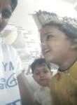 Rahul. Kk, 22  , Lucknow