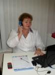 Lyubasha, 61, Goryachiy Klyuch
