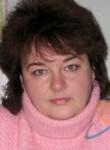 Маминочка, 48, Kiev