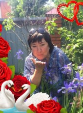 GALINA ABBASOVA, 55, Russia, Moscow