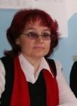 Natalya, 49  , Kez