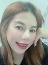 Jingkabell, 22, Thailand, Bangkok