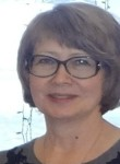 Valentina, 64, Moscow