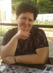 Elena , 52  , Adler