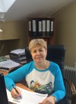 Nelya, 52  , Lysva
