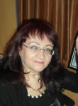 Svet, 65  , Yekaterinburg