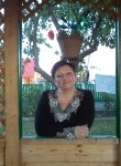 ELENA, 50  , Hlusk