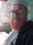 Ssss, 56  , Dhaka
