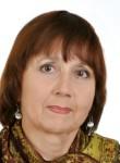 viktoriya, 65, Rostov-na-Donu