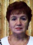 Tanya, 61  , Teykovo